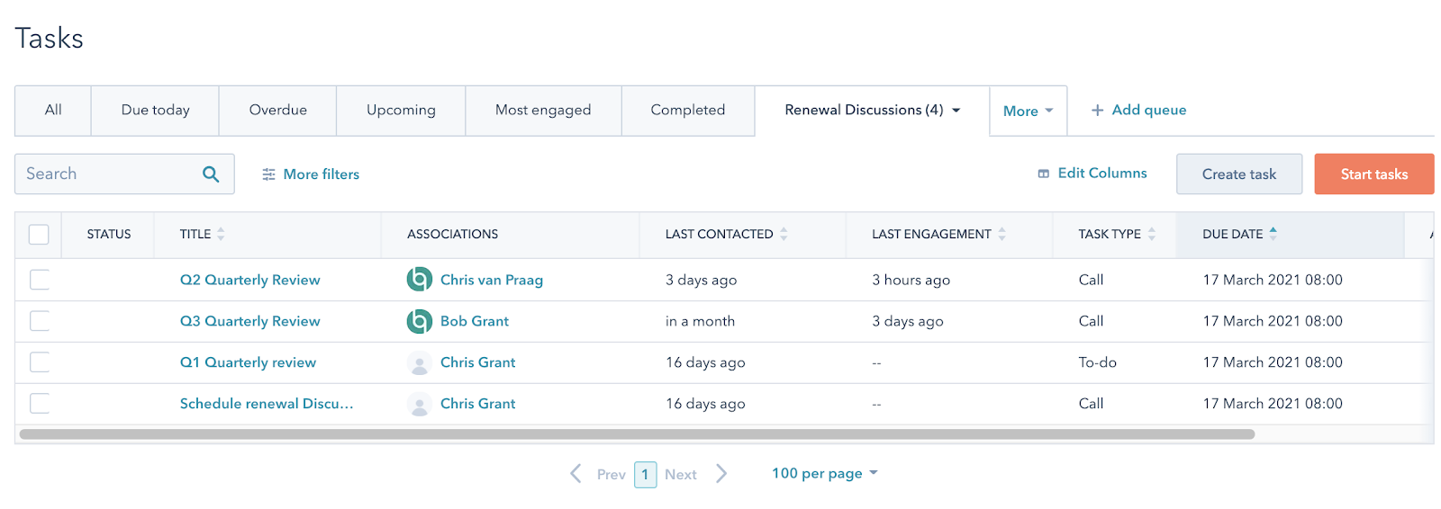 A view of tasks sorted by 'Today' in HubSpot