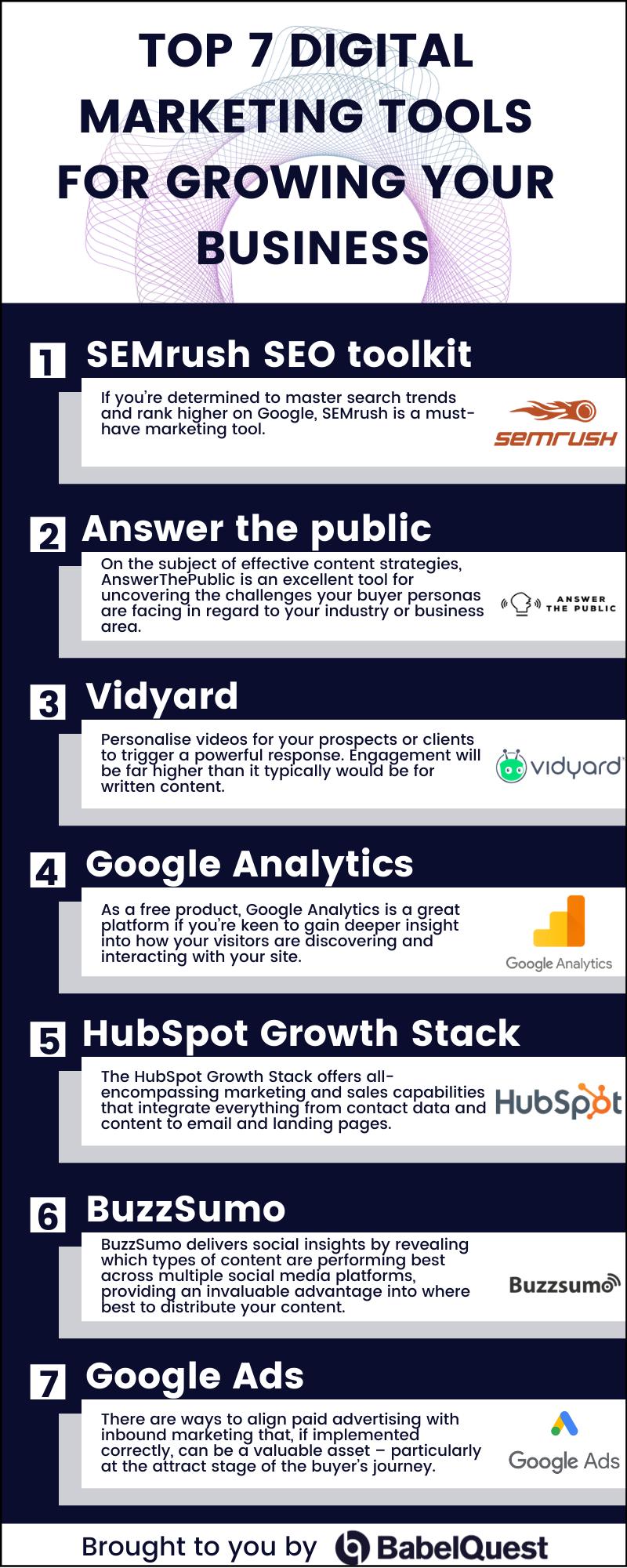 TOP 7 Digital Marketing Tools Infographic