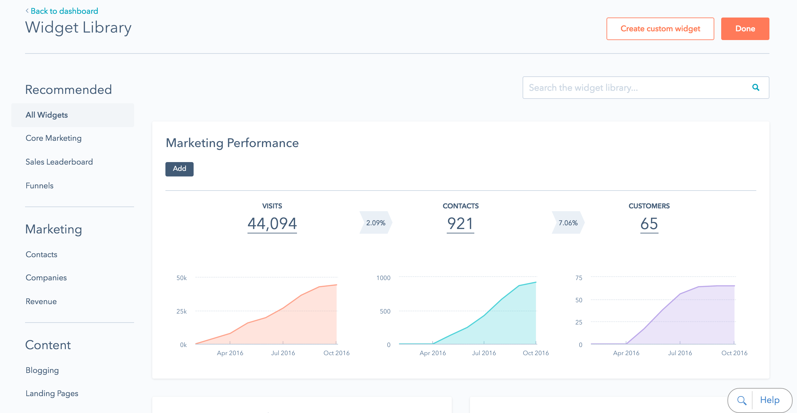 HubSpot Reporting Add-On Explained