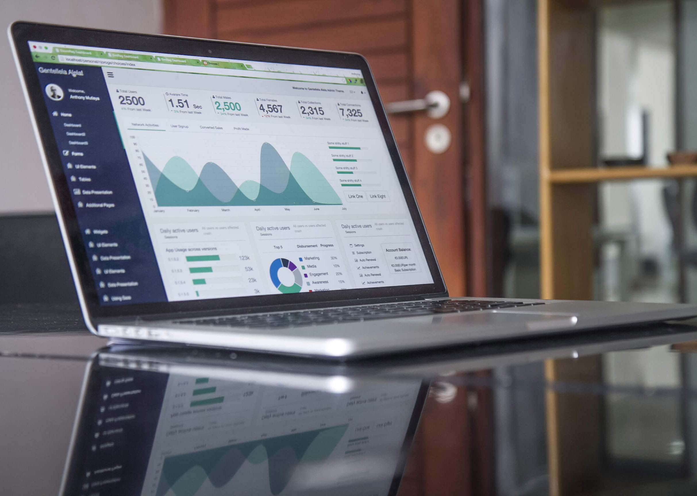 Top 7 Digital Marketing Tools for Growing Your Business